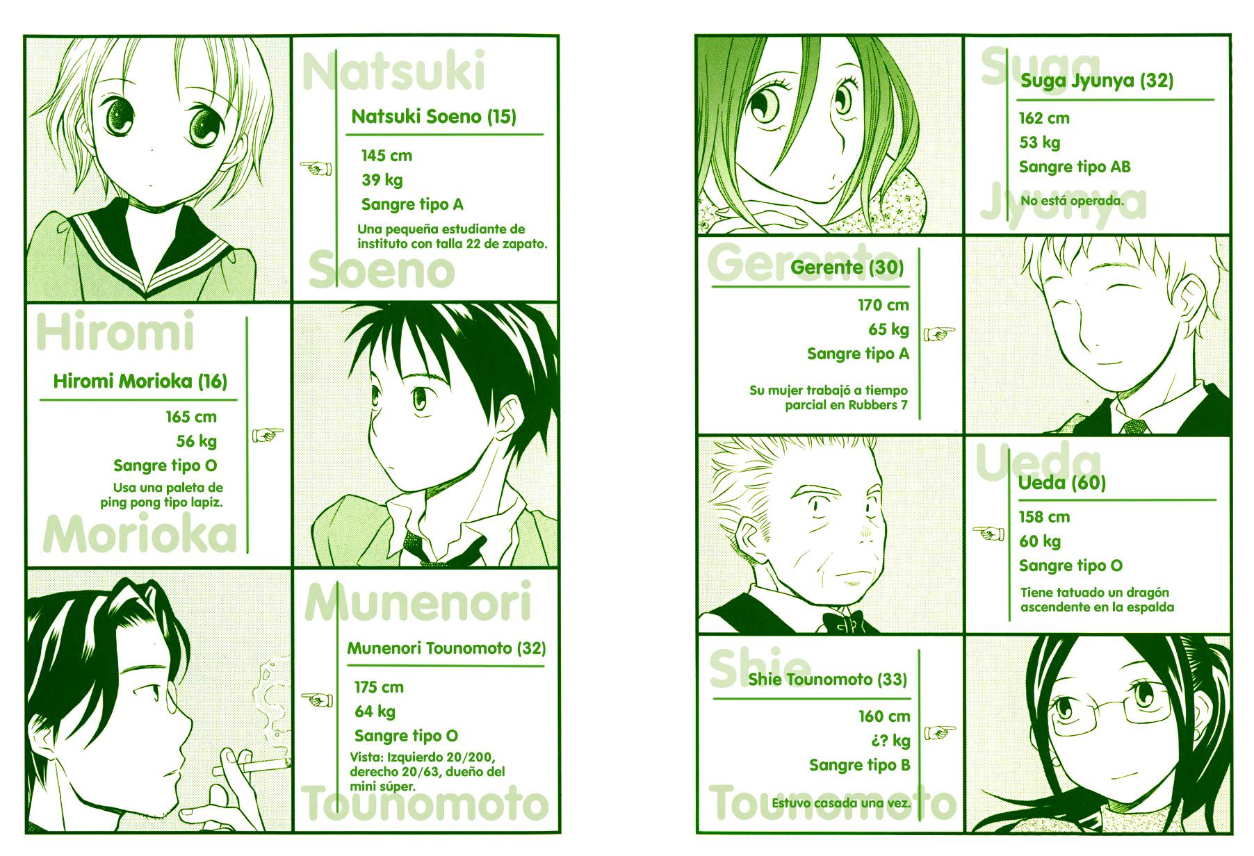 https://c5.ninemanga.com/es_manga/42/18858/438405/ef7376488f5cf2a998740274c1ea1f29.jpg Page 3
