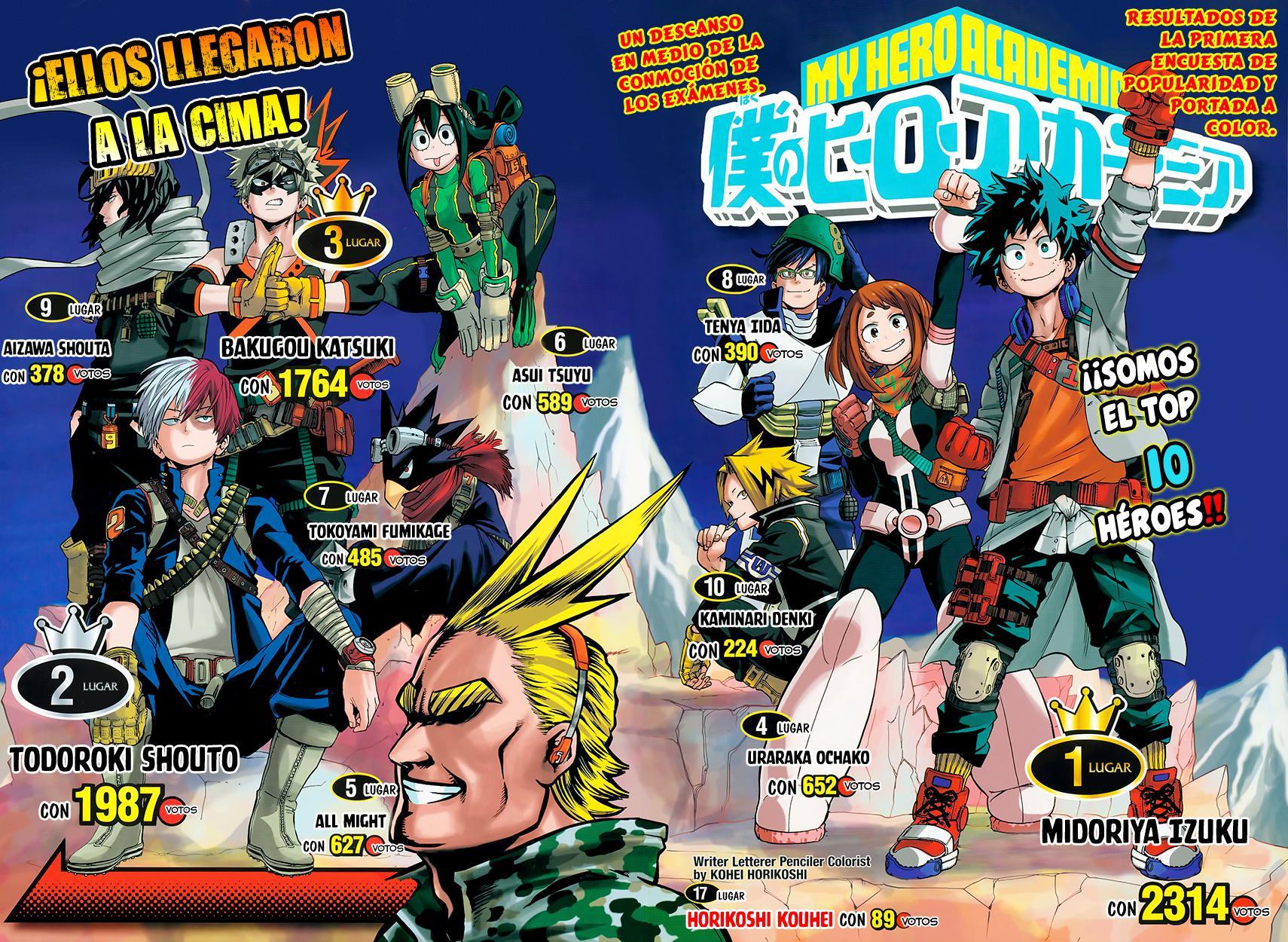 http://c5.ninemanga.com/es_manga/54/182/419462/d3ed9e3df6007d59a203f7b692880796.jpg Page 4