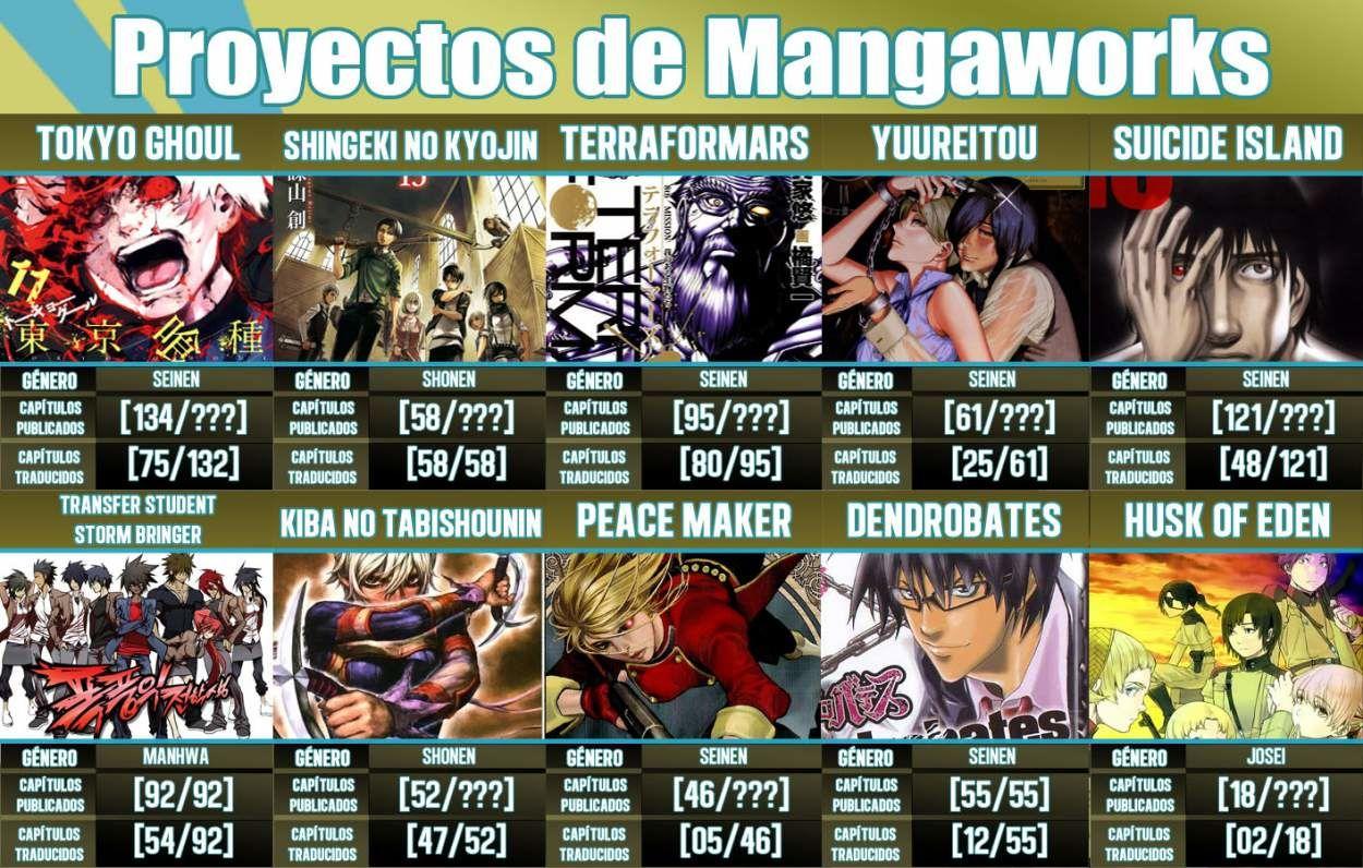 http://c5.ninemanga.com/es_manga/60/60/191820/3c28db090fc06dd41871c8c20baf54f1.jpg Page 20